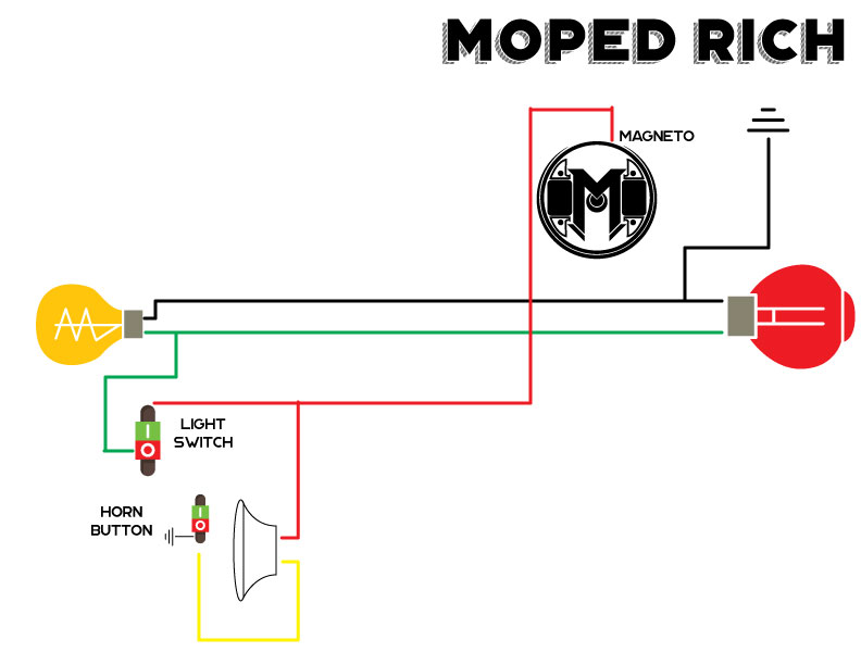 [DIAGRAM_5NL]  VESPA WIRING DIAGRAM | Vintage Moped Wiring Diagram |  | Moped Rich