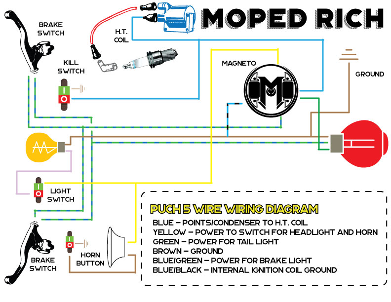 re: 1985 puch wiring diagram